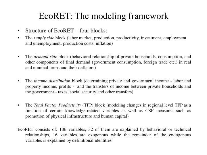 EcoRET: