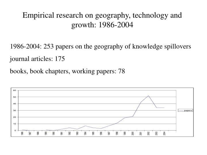 Empirical research on geography, technology and growth
