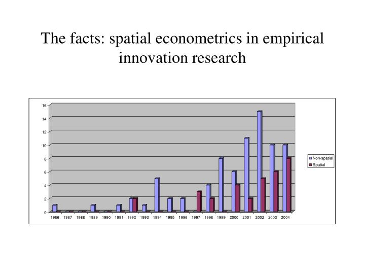 The facts: spatial econometrics in empirical innovation research