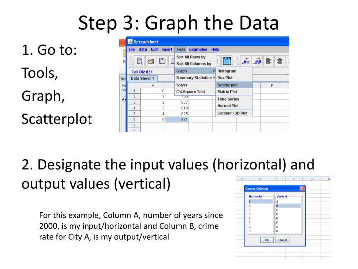 Step 3: Graph the Data