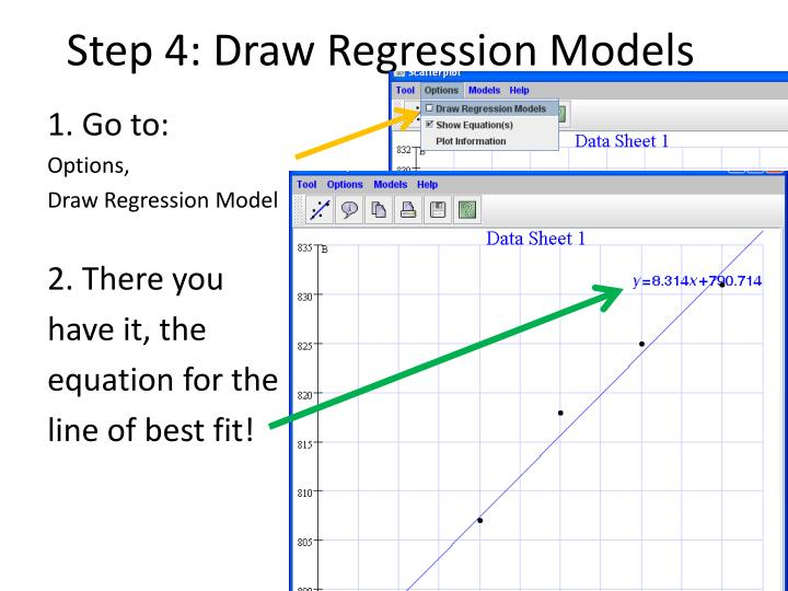 Step 4: Draw Regression Models