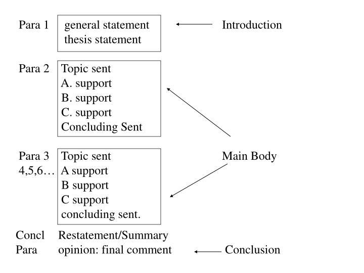 Para 1   general statement       Introduction