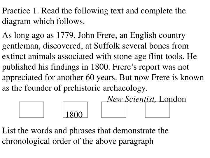 Practice 1. Read the following text and complete the diagram which follows.