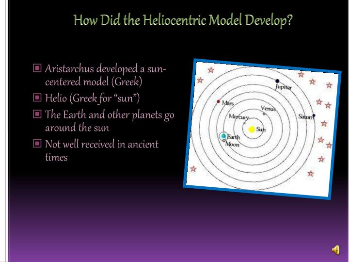 How Did the Heliocentric Model Develop?