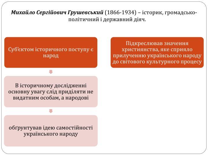 Михайло Сергійович Грушевський