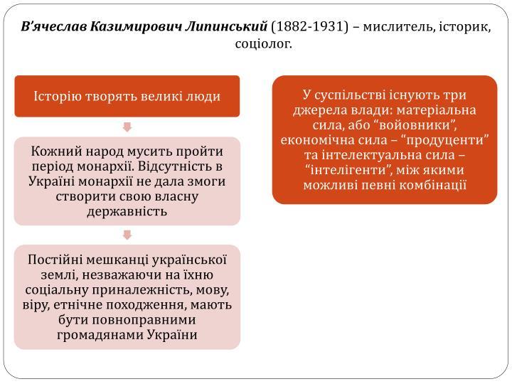 В'ячеслав Казимирович Липинський