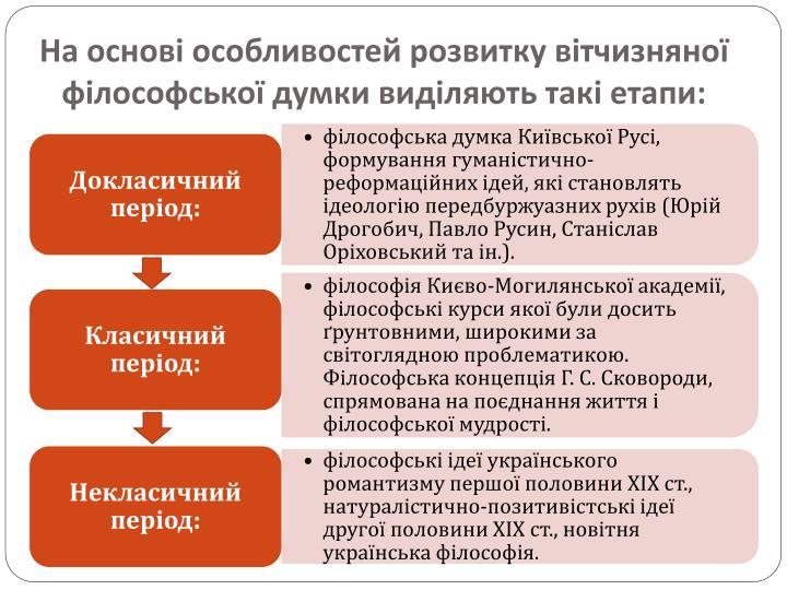 На основі особливостей розвитку вітчизняної філософської думки виділяють такі етапи: