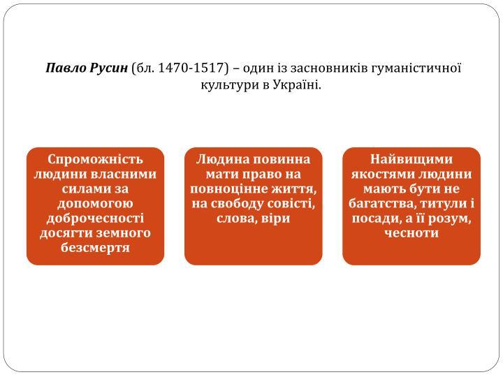 Павло Русин
