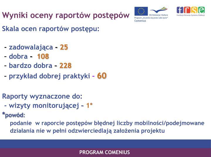 Wyniki oceny raportów postępów