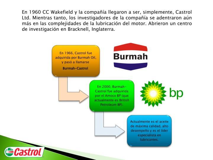 castrol oil in vietnam Castrol magnatec vietnam djbaileys66 loading unsubscribe from djbaileys66  castrol magnatec engine oil review - motor oil review - is magnatec fully synthetic.