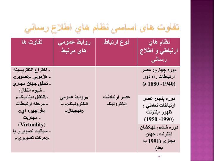 تفاوت های اساسی نظام هاي اطلاع رساني