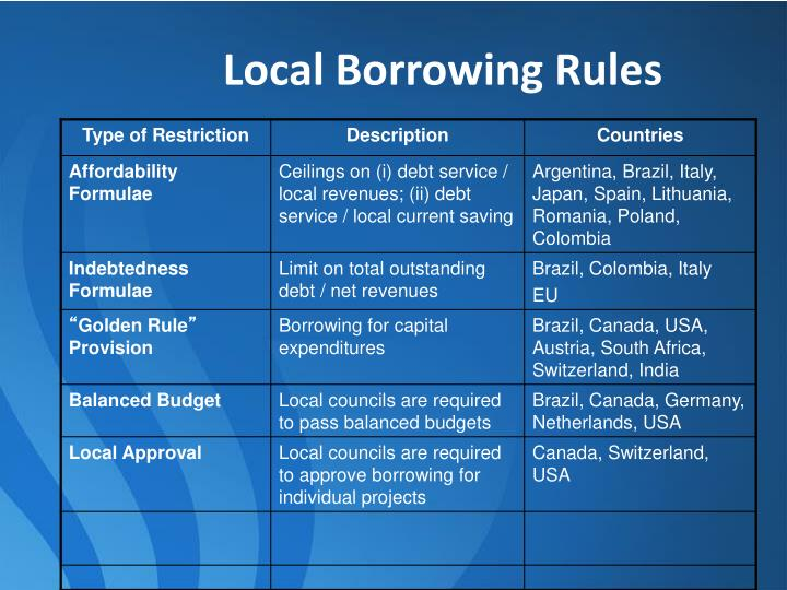 Local Borrowing Rules