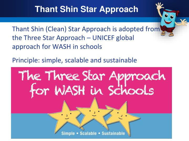 Thant Shin Star Approach