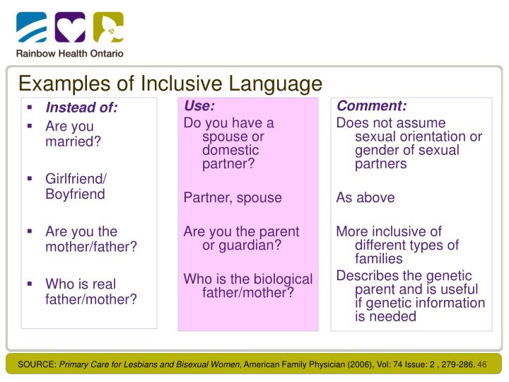 Examples of Inclusive Language