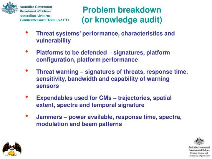 Problem breakdown