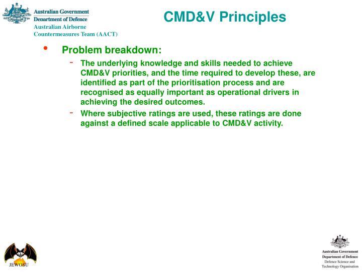 CMD&V Principles