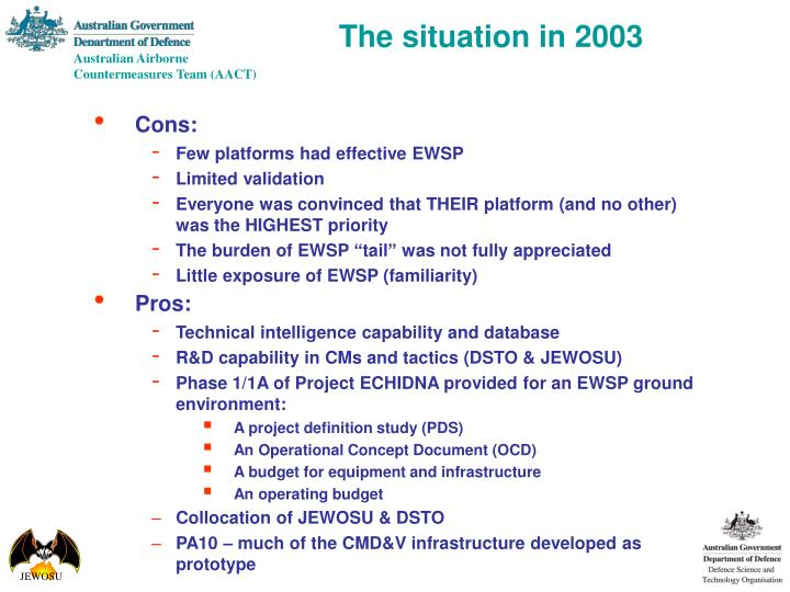 The situation in 2003