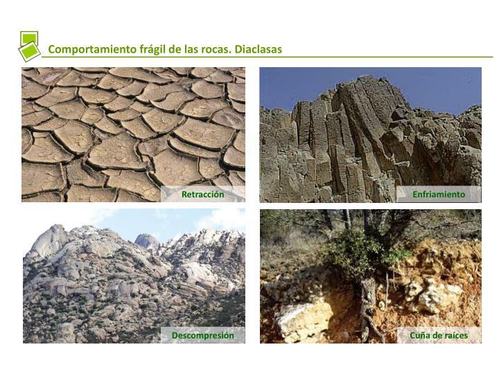 Comportamiento frágil de las rocas. Diaclasas
