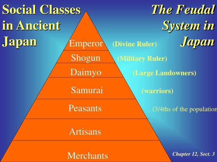 Social Classes in Ancient Japan