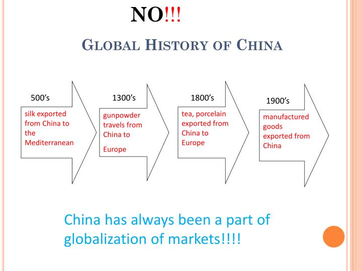 Global history of china