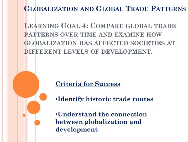 Globalization and Global Trade
