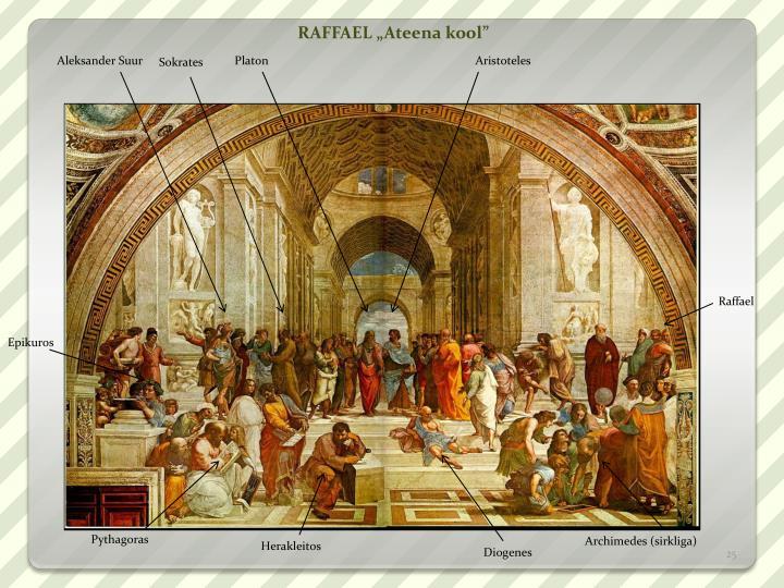 """RAFFAEL """"Ateena kool"""""""
