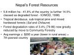 nepal s forest resources