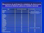 mecanismos de participaci n ciudadana de democracia directa en am rica latina en el mbito nacional