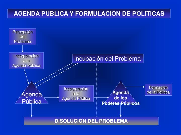 AGENDA PUBLICA Y FORMULACION DE POLITICAS