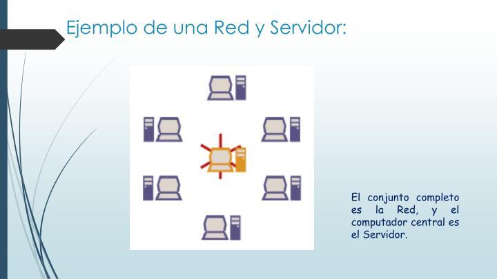 Ejemplo de una Red y Servidor:
