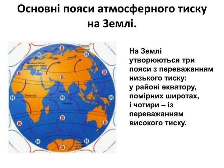 Основні пояси атмосферного тиску на Землі.