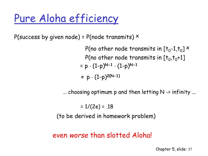 Pure Aloha efficiency