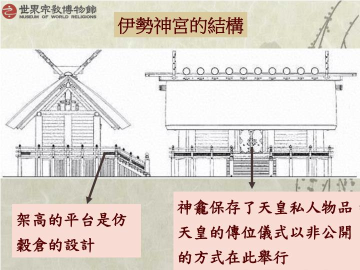 伊勢神宮的結構