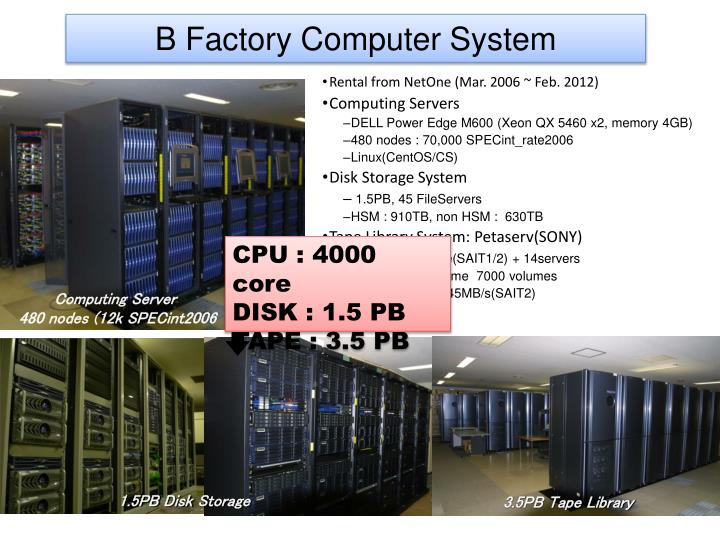 B Factory Computer System