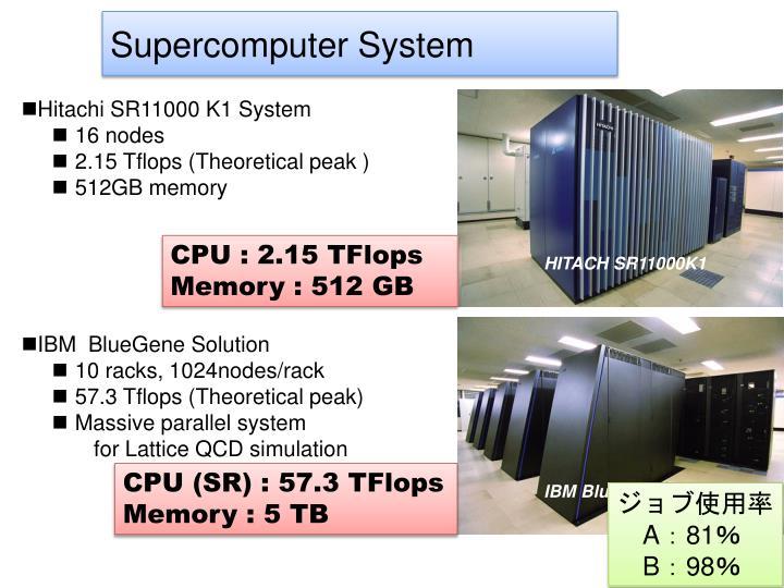 Supercomputer System