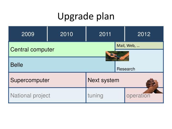 Upgrade plan
