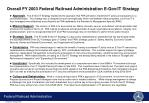 overall fy 2003 federal railroad administration e gov it strategy