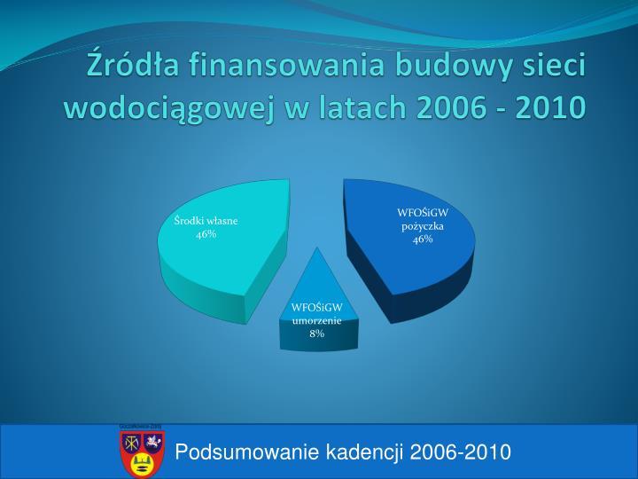 Źródła finansowania budowy sieci wodociągowej w latach 2006 - 2010