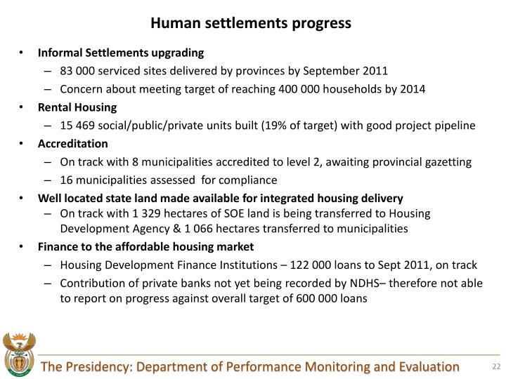 Human settlements progress