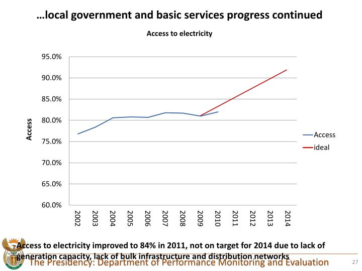 …local government and basic services progress continued
