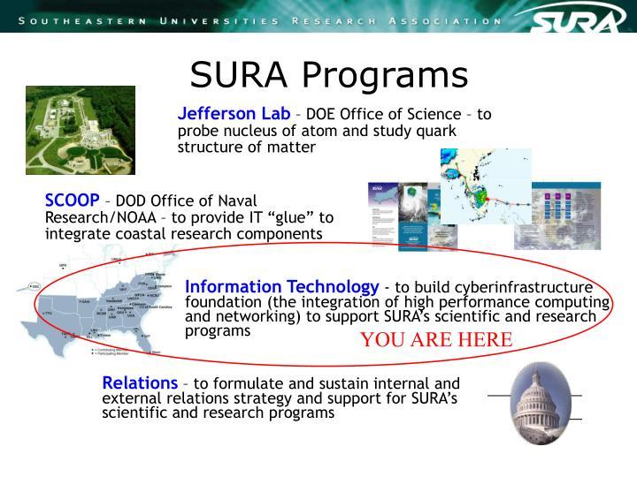 SURA Programs