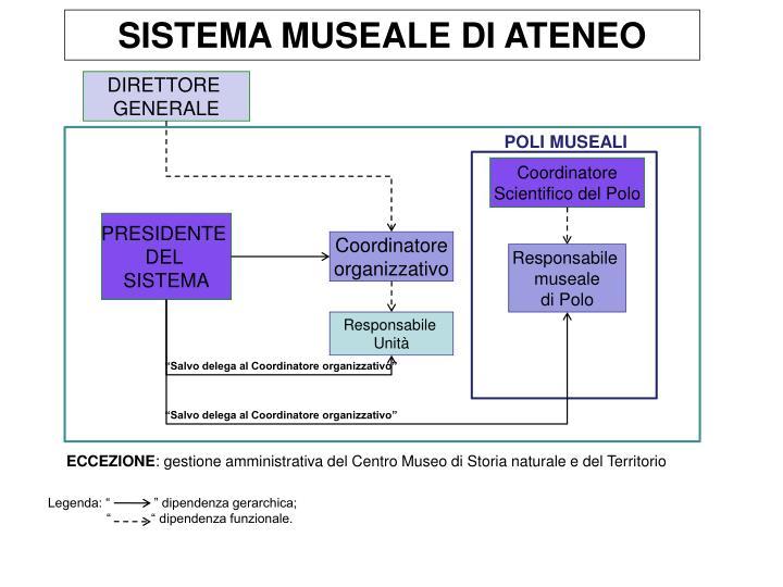 SISTEMA MUSEALE DI ATENEO