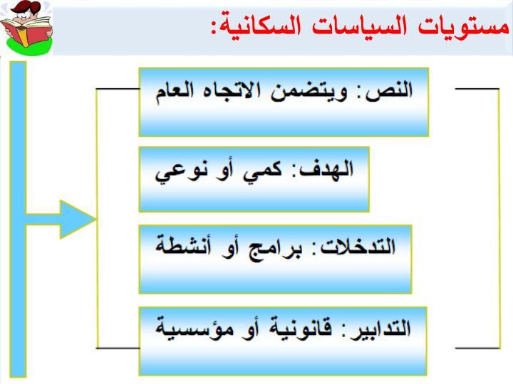 مستويات السياسات السكانية: