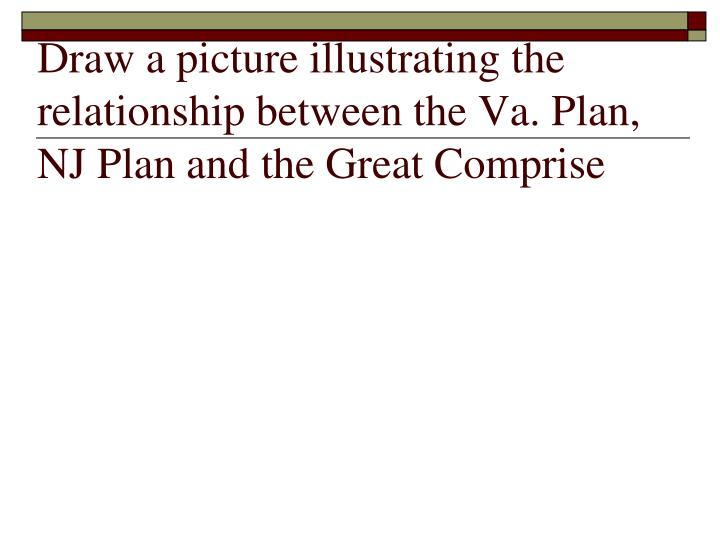 Draw a picture illustrating the relationship between the Va. Plan, NJ Plan and the Great Comprise