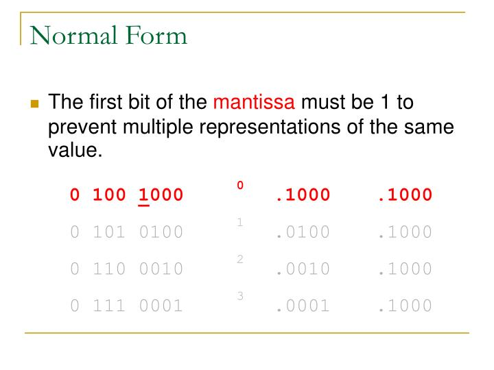 Normal Form