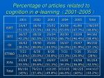 percentage of articles related to cognition in e learning 2001 20052
