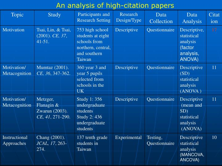 An analysis of high-citation papers
