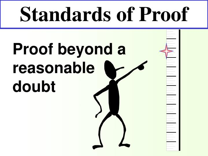Standards of Proof