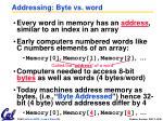 addressing byte vs word