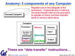 anatomy 5 components of any computer
